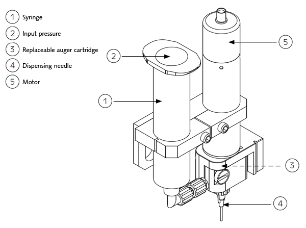 Auger valve set-up