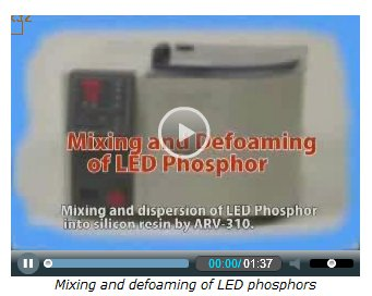 Mixing LED phosphor video