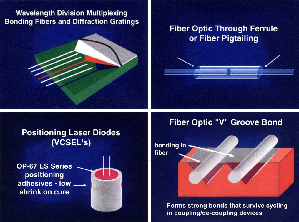 Uv Curable Optical Assembly Adhesives Www Intertronics Co Uk