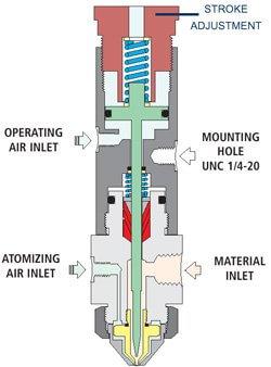 IJF SV1000SS stainless steel spray valve diagram
