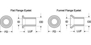Eyelets for PCB Plated Through Hole Repair