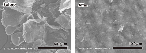 Graphene Oxide before and after dispersion