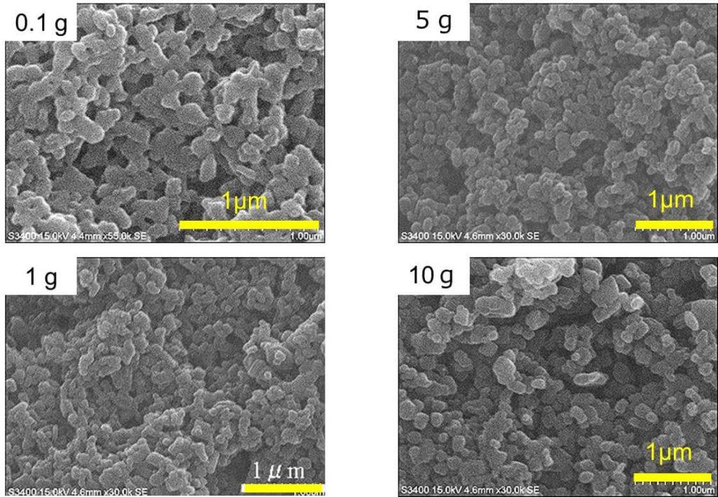 THINKY Nano Pulveriser NP100 Phenytoin application
