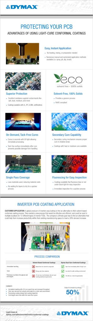 Dymax Protecting Your PCB Infographic