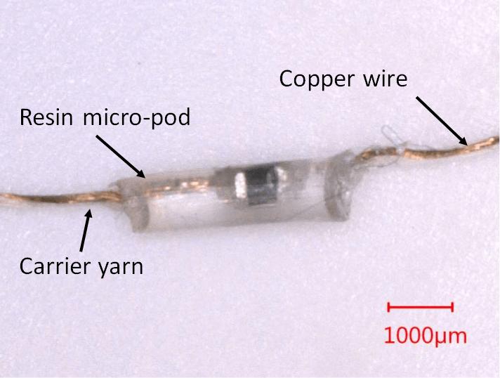 Micro-pod encapsulating microelectronics for electronic textiles